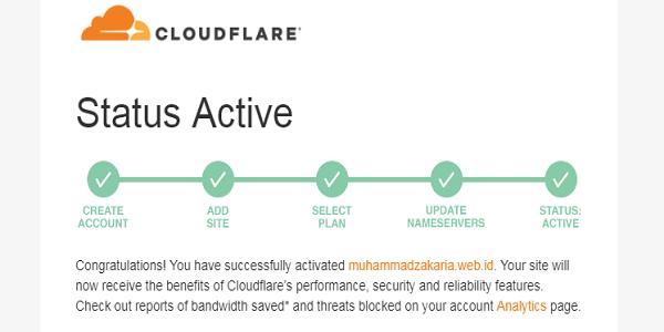 claudflare