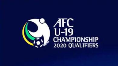 Piala AFC U19 2020