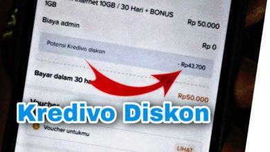 Cara Mudah Menggunakan Kredivo diskon dari Aplikasi Kredivo