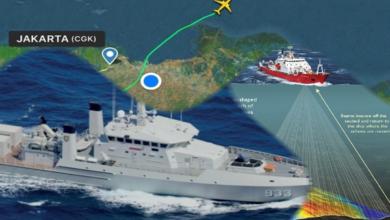 7 Teknologi Untuk Deteksi Objek dasar Laut